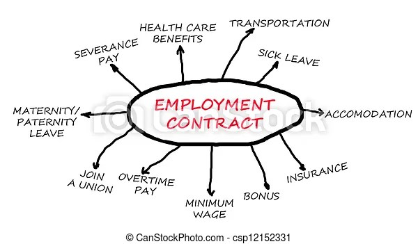 Employment contract flowchart isolated in a white