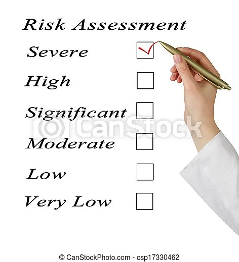 Evaluation of risk level.