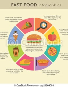 Fast food infographic csp also icons set with pie chart vector illustration rh canstockphoto
