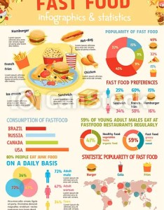 Fast food infographic world map statistic design csp also rh canstockphoto