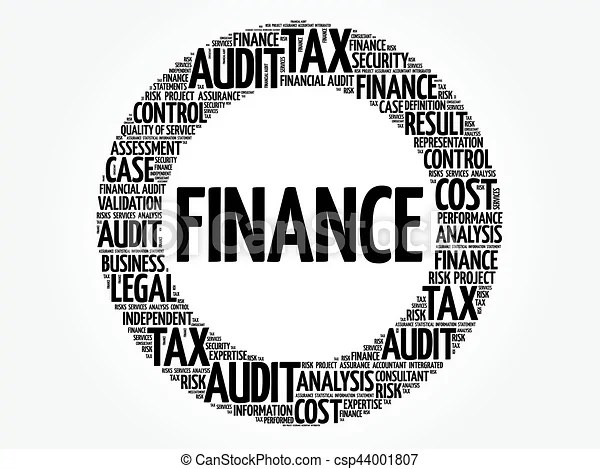Finance word cloud, business concept.