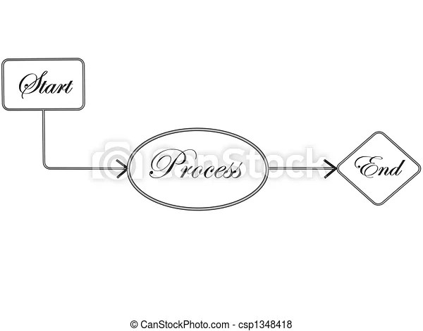 3d flow chart cycle on an isolated white background.
