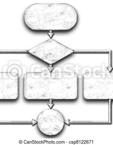 Empty flow chart diagram isolated on white also programming process rh canstockphoto