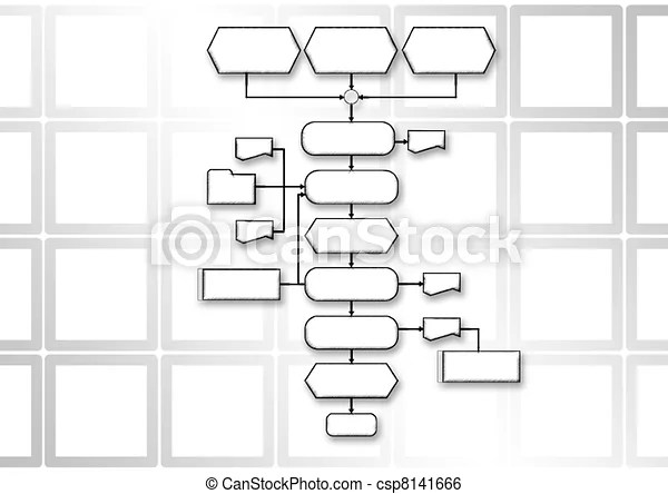 Flow chart programming process. Empty flow chart diagram