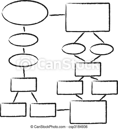 Flowchart diagram. A sketched looking flowchart diagram.