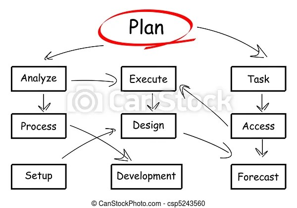 Flowchart. Illustration of organization chart on white