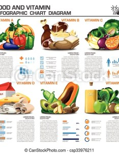 Food and vitamin infographic chart diagram csp also vector design template rh canstockphoto