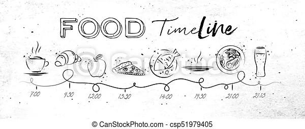 Food timeline white. Timeline on food theme illustrated
