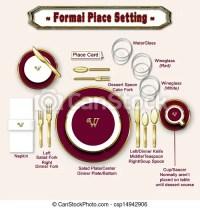 Formal table setting diagram. Teaching diagram showing ...