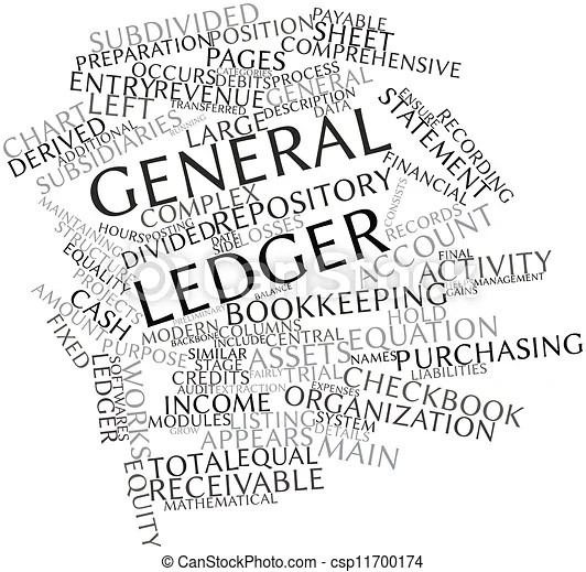 Abstract word cloud for general ledger with related tags