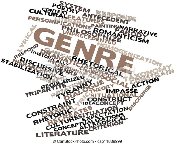 abstract word cloud genre