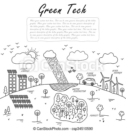 Hand drawn line vector doodle of concept of sustainable