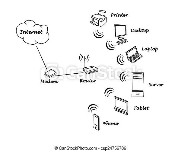 Home network diagram.