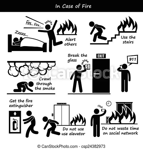 In case of fire. A set of human pictogram representing