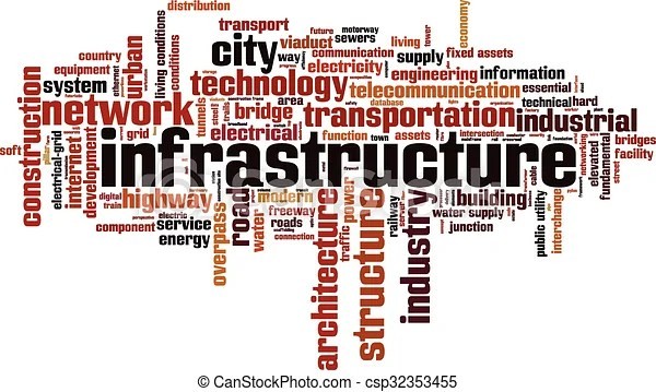 infrastructure converted eps