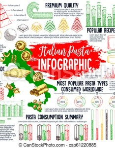 Italian pasta infographics with charts csp also cuisine rh canstockphoto