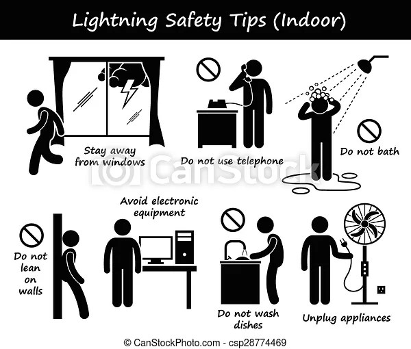 Lightning thunder indoor safety. A set of human pictogram
