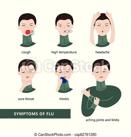 Man with flu symptoms: cough, high temperature, headache, sore ...