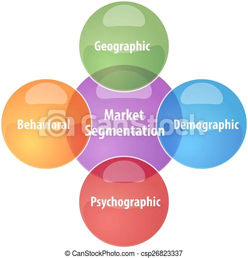 Market segmentation business diagram illustration. Business strategy concept infographic diagram illustration of market segmentation.