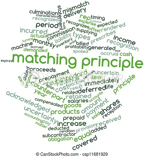 Abstract word cloud for matching principle with related tags and terms.