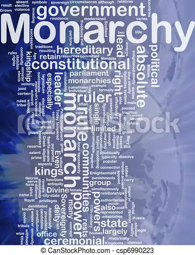 Monarchy background concept. Background concept wordcloud illustration of monarchy international.