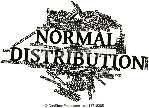 Abstract word cloud for normal distribution with related