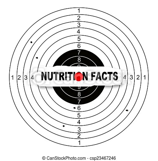 Shooting target with nutrition facts made in 2d software.