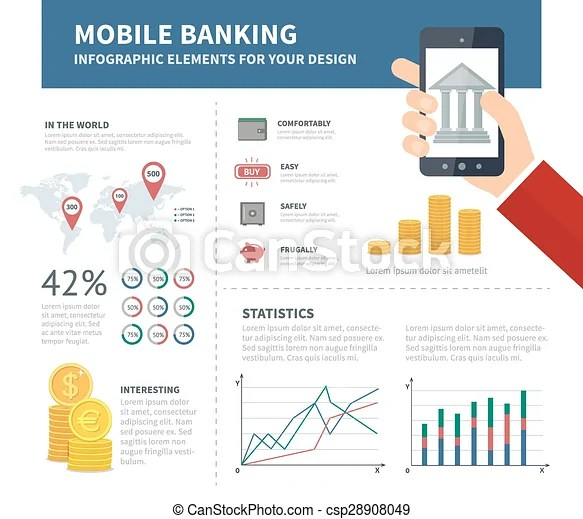 Online Banking Infographic With Bank On The Sreen Of Smartphone Business Infographic Concept With Design Elements