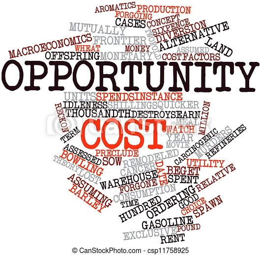Opportunity cost. Abstract word cloud for opportunity cost... clip art - Search Illustration ...