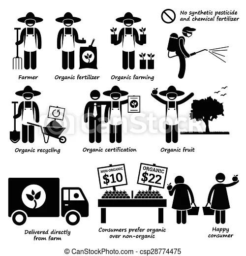 Organic farming. A set of human pictogram representing