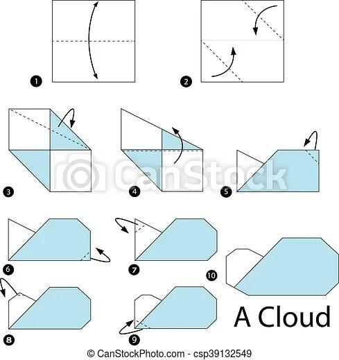 origami a cloud