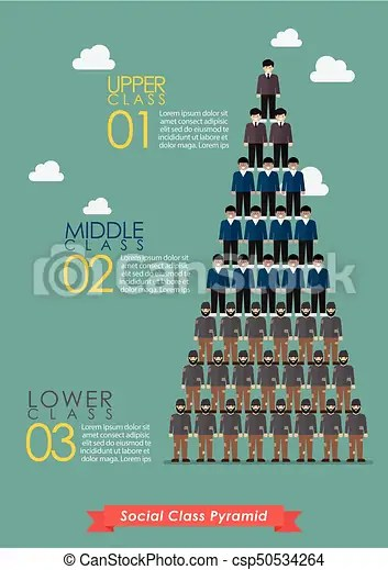 Pyramid of social class infographic. vector illustration.