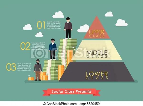 Pyramid of three social class infographic. vector illustration.