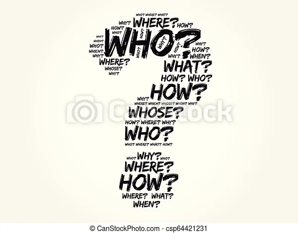 Question mark, word cloud background. Question mark