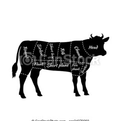 Cow Meat Diagram Superwinch Solenoid Wiring Scheme Of Beef Cuts For Steak And Roast. American Beef. ...