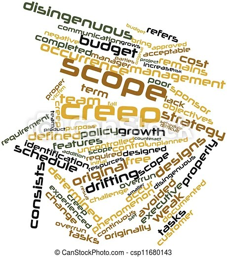 Abstract word cloud for scope creep with related tags and terms.