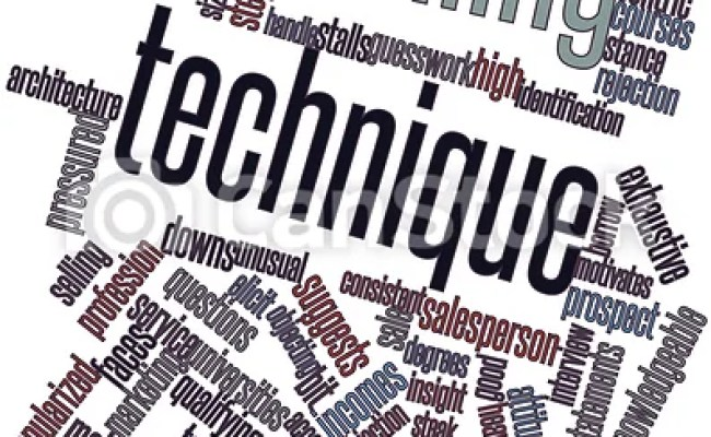 Abstract Word Cloud For Selling Technique With Related