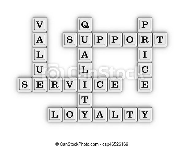 Service, quality, support, price, value, loyalty crossword