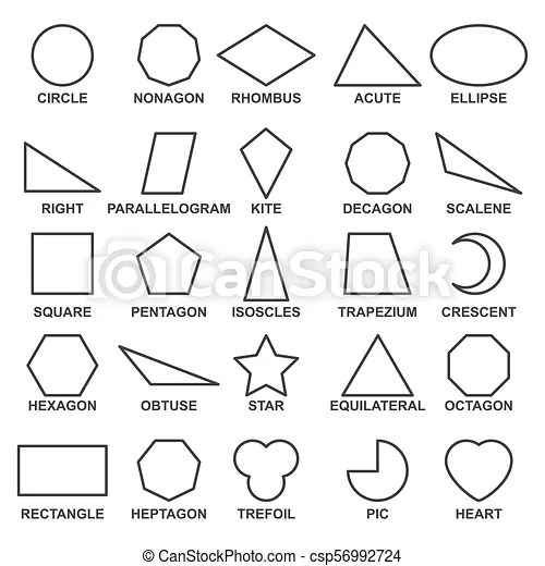 Set of basic geometric shapes . advance mathematical