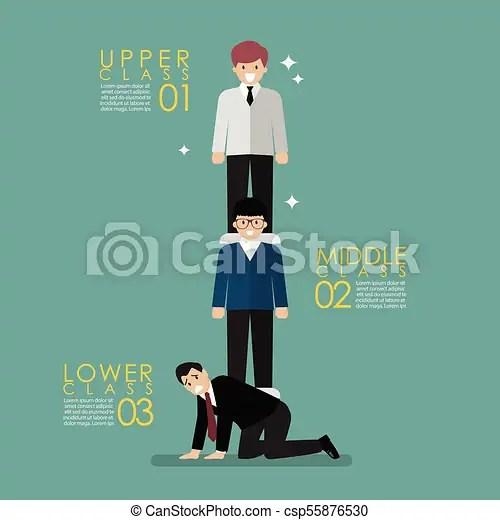 Social class concept. vector illustration.