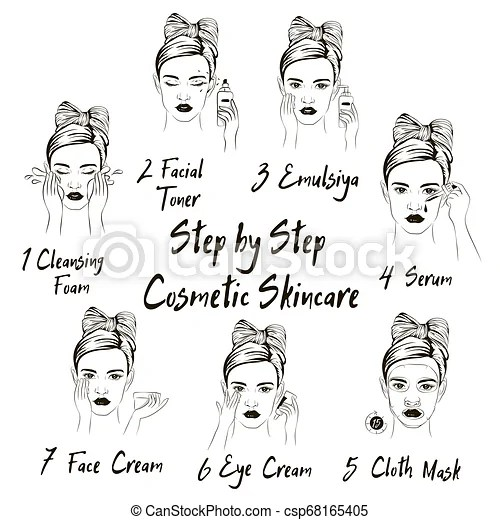 Step by step facial skin care with pictures and examples