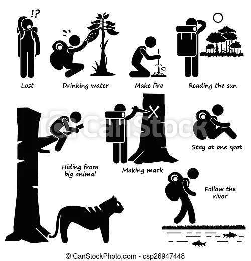 Survival tips guides lost in jungle. A set of human