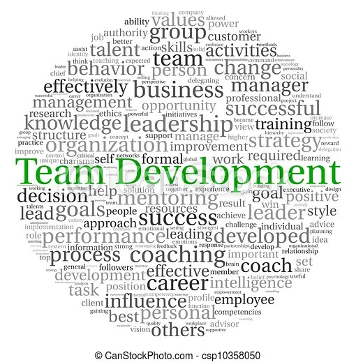 Team development concept in word tag cloud on white