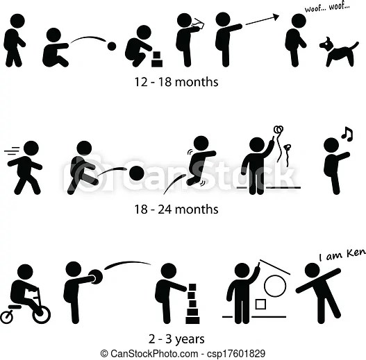 Toddler development stages. A set of pictograms