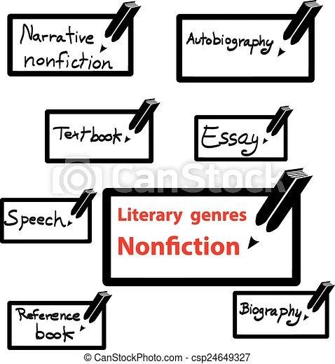 vector icon of literary genres