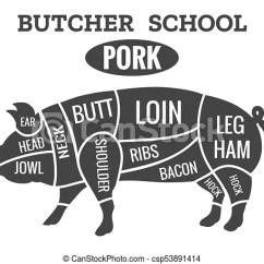 Pig Cuts Diagram Sample Fishbone Template Vintage Pork Butcher Csp53891414