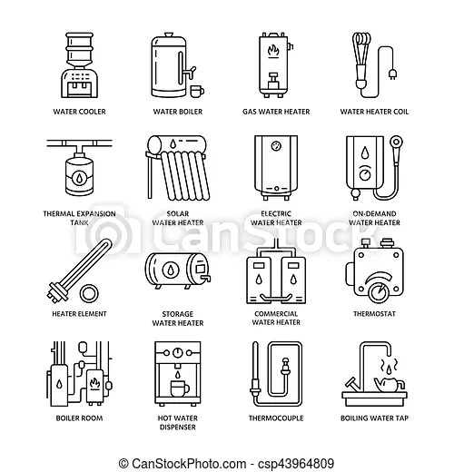 Water heater, boiler, thermostat, electric, gas, solar