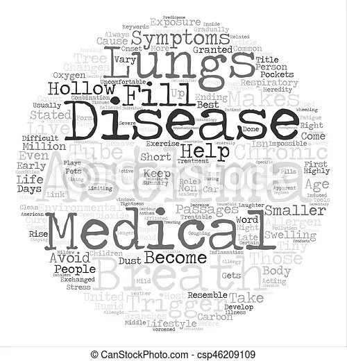 What is asthma text background word cloud concept.