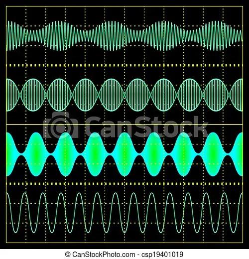 Amplitudemodulation.