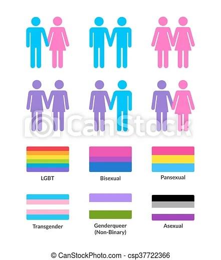 Symboles, lgbt, ensemble, drapeaux. Couples, différent, ensemble, genderqueer, gay, relationships., asexué, bisexuel, oriantaion, transsexual ...